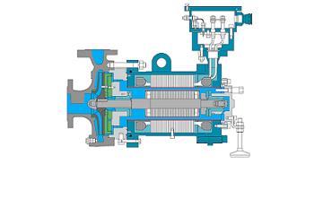 Pompe industrielle étanche à rotor noyé api 685